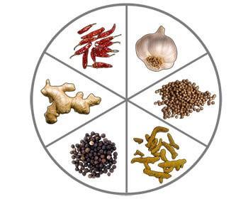 kilo verdiren besinler nelerdir