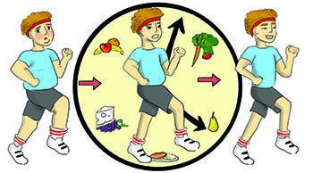 sağlıklı yaşam için
