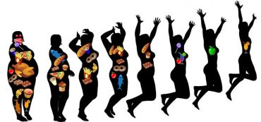 obezite nedir, nedenleri nelerdir, obezite hesaplama
